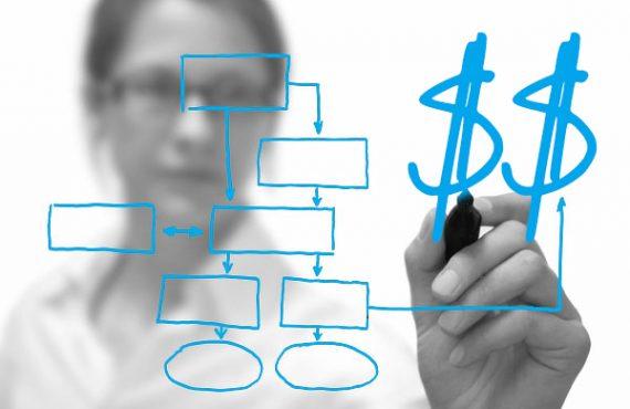 Incentive Program Budgeting